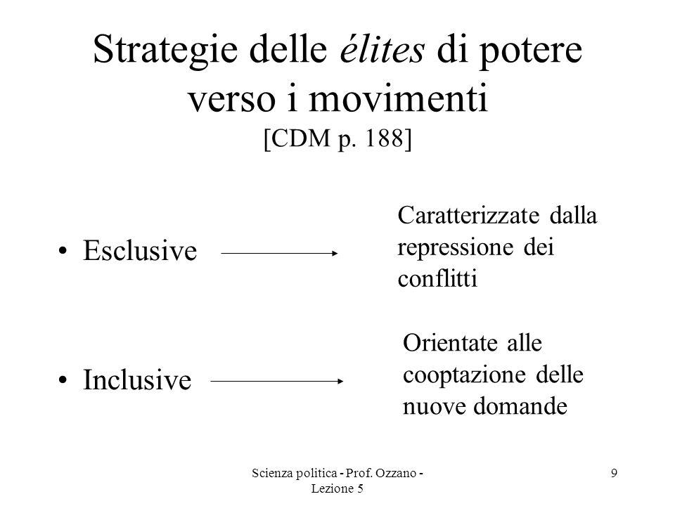 Strategie delle élites di potere verso i movimenti [CDM p. 188]